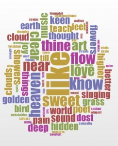 """Wordcloud of the entirety of Shelley's """"To a Sky-Lark.""""  Created through the tool voyant (http://voyant-tools.org/)."""